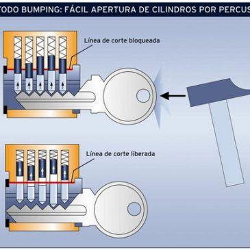 Guía detallada sobre cerraduras antibumping y cilindros de seguridad